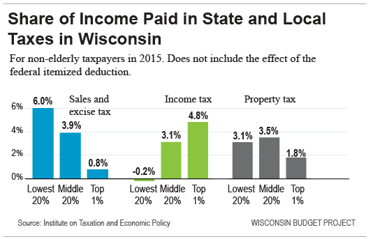 Share-of-income-paid-in-taxes