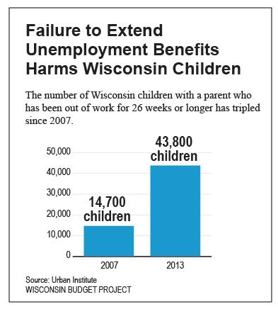 Failure-to-extend-EUC-harms-WI-kids