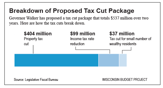 Breakdown-of-tax-cut