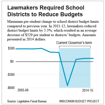 Lawmakers-required-school-districts