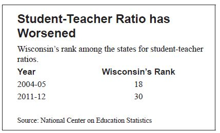 student teacher ratio