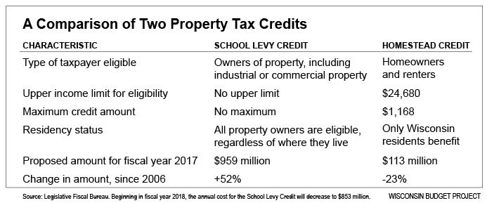 property-tax-comparison