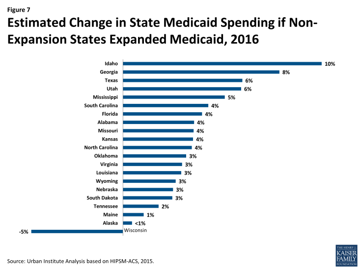 Kaiser chart on MA expansion costs