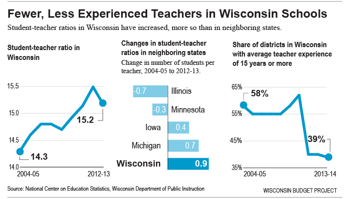 student-teacher-ratios