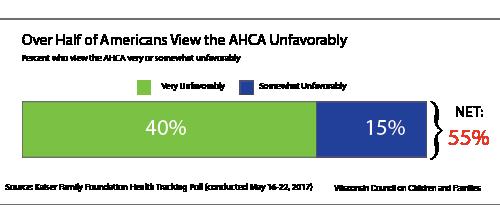 May-Kaiser-Tracking-Health-Poll-AHCA-X