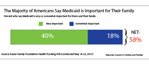 May-Kaiser-Tracking-Health-Poll-Medicaid-Y